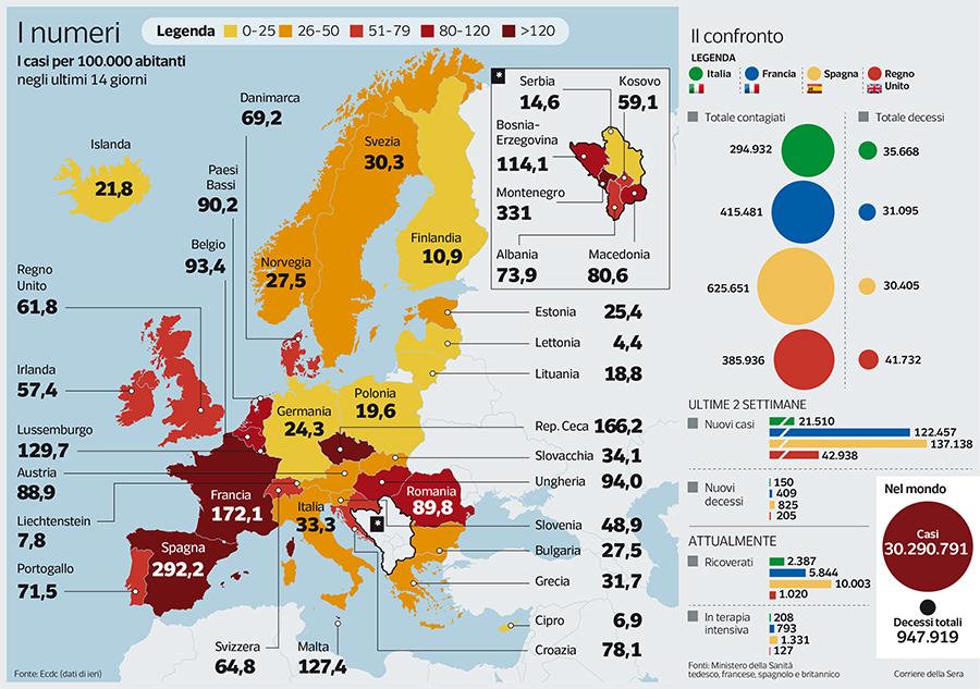 Covid in Europa