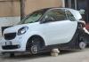 Furto pneumatici a Caserta: casi in aumento e segnalazioni dal centro e dalle periferie